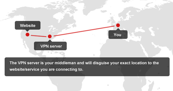The world's fastest, free VPN